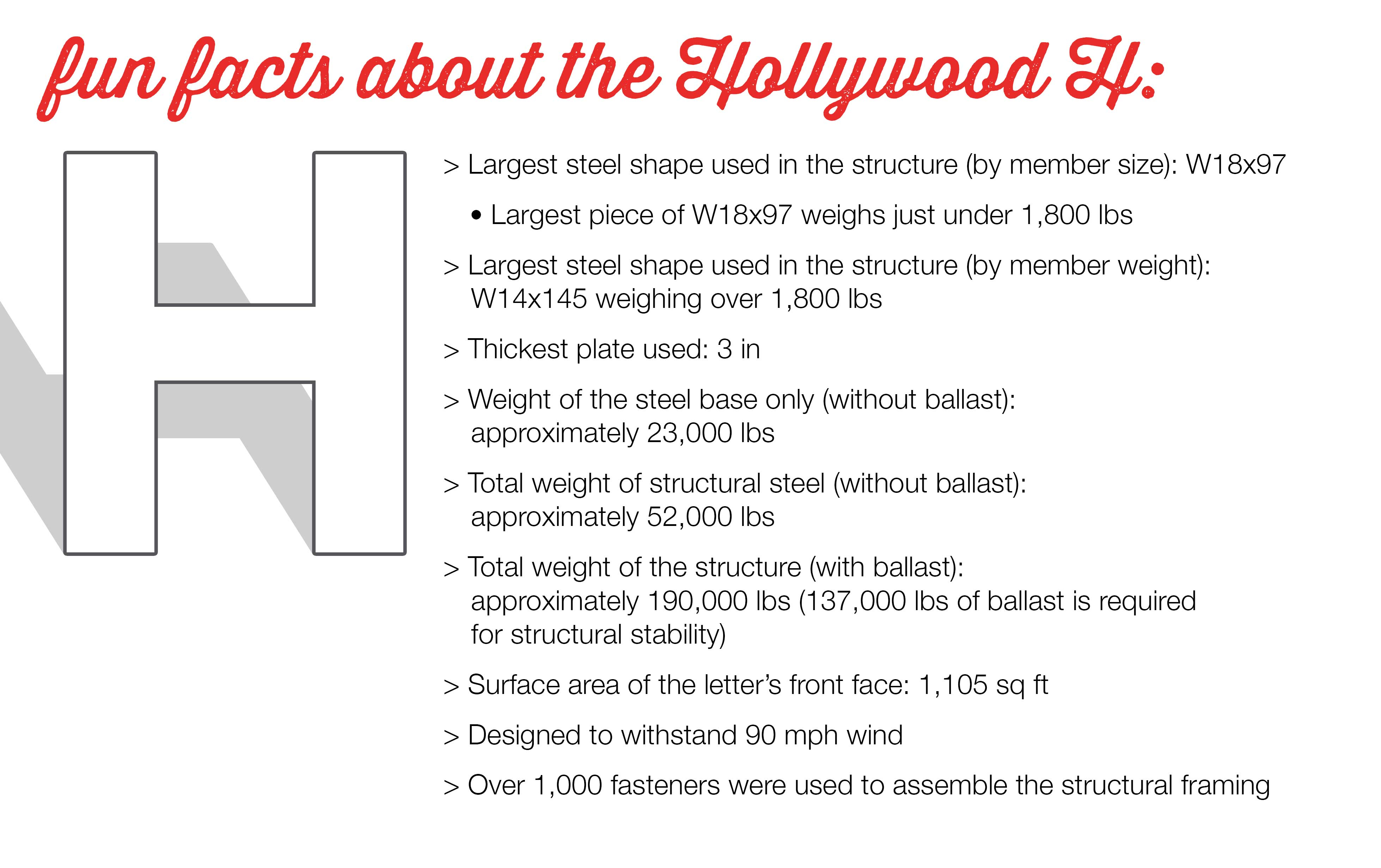 Fun facts about the Hollywood H